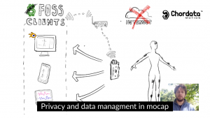 Privacy and data management in motion capture solutions